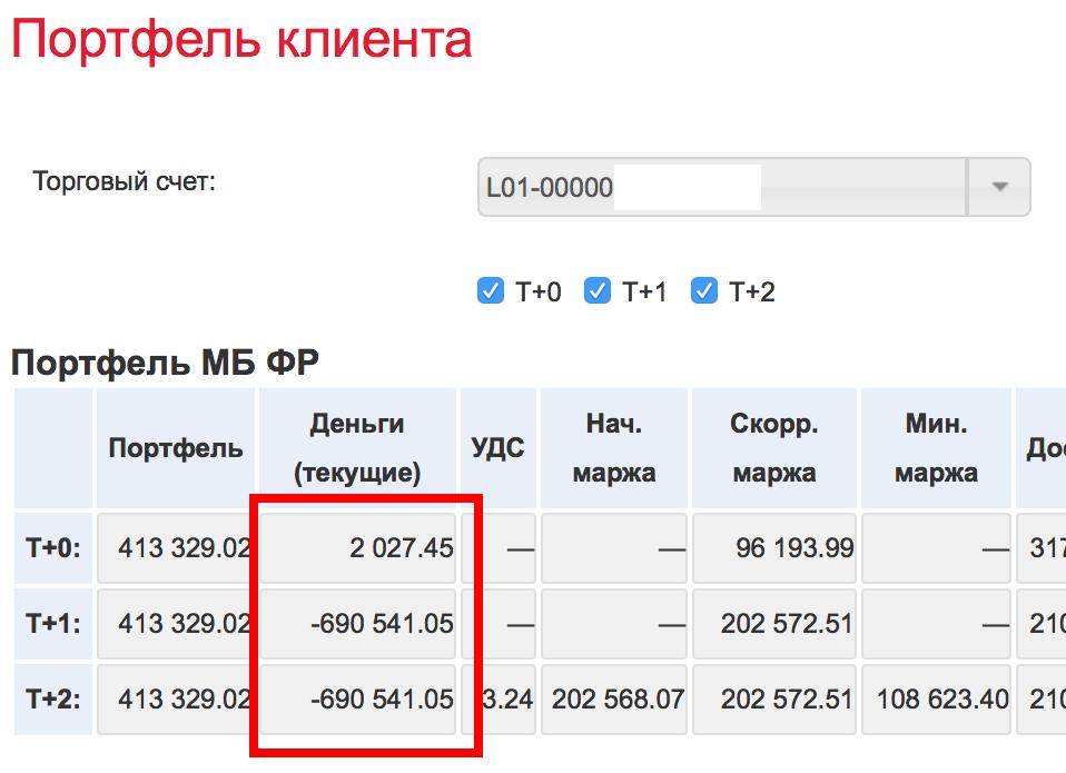Где взять займ 5000 рублей на карту срочно